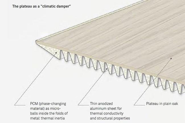 composicion mesa zef