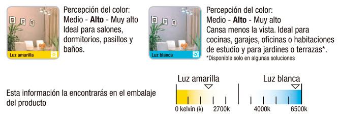 temperatura de color led