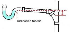 pendiente tuberia