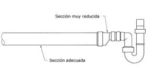 seccion tuberia