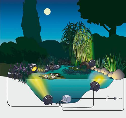 Esquema-iluminacion-para-estanque