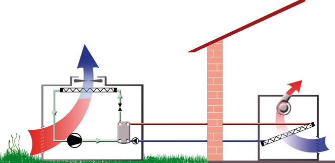 bomba de calor aire agua