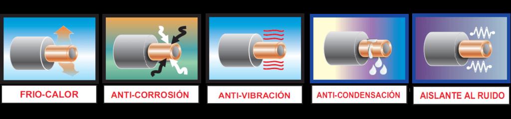 Poliuretano en el aislamiento acústico y térmico en el hogar